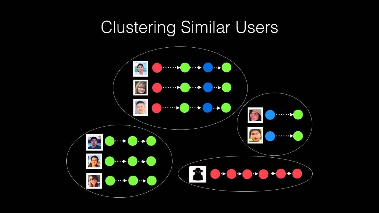 Clustering   Xenoss Blog