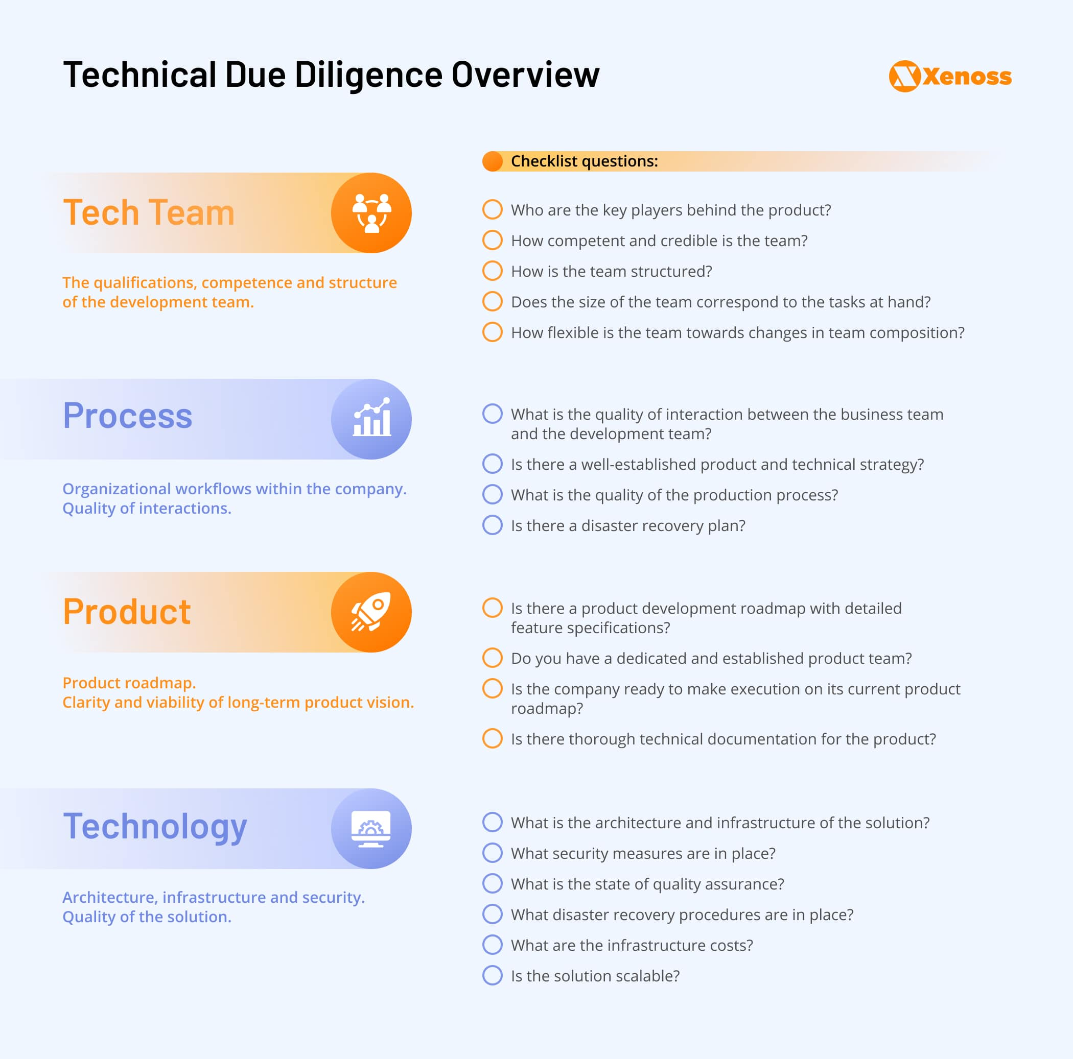 Technical Due Diligence   Xenoss Blog