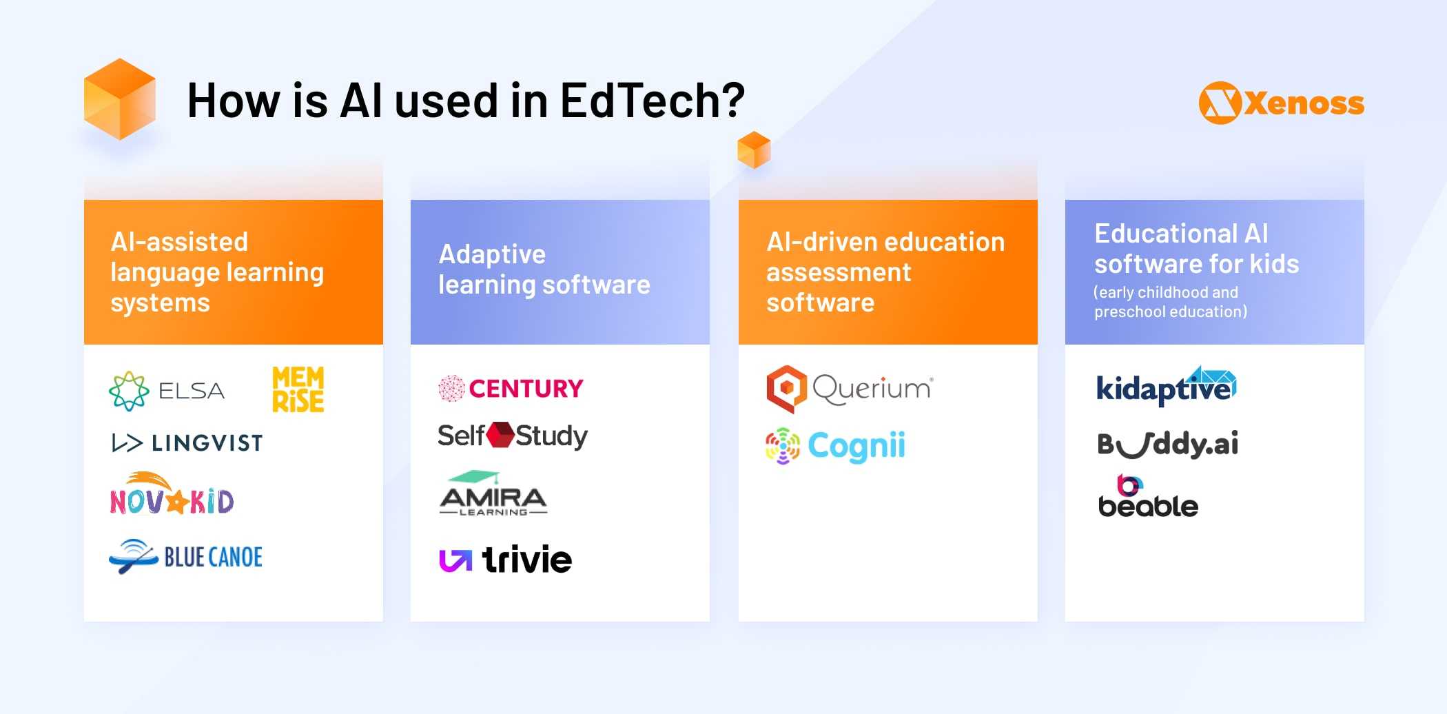 How is AI used in EdTech | Xenoss Blog