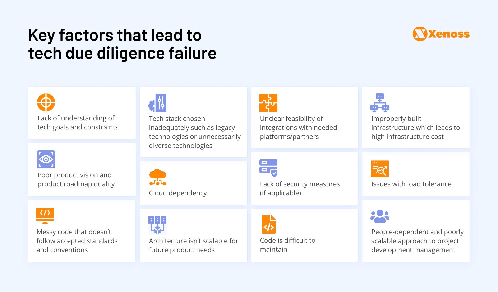 Technical due diligence failure factors   Xenoss Blog